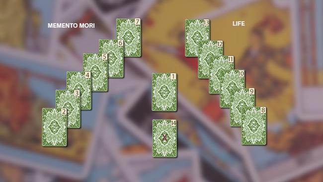 Гадание Таро «Memento mori»