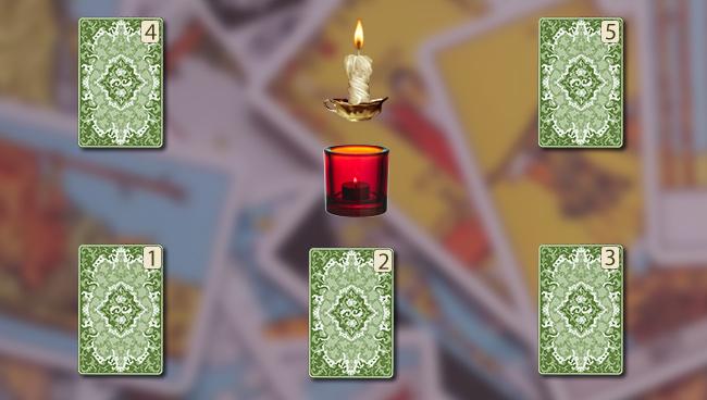 Ритуалы с картами Таро на защиту