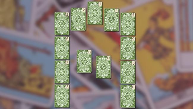 "Расклад Таро ""Потайной карман"": схема"
